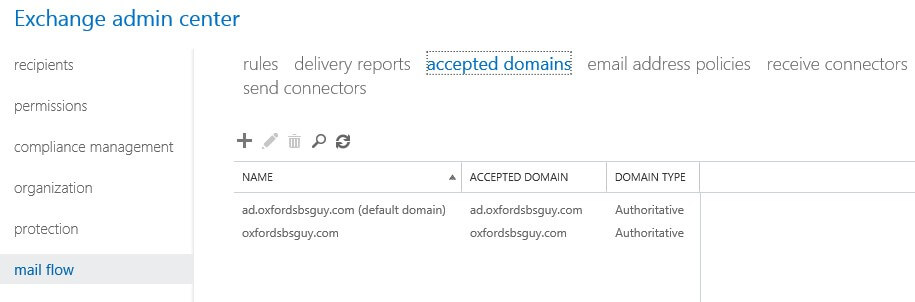 accepted domain -default domain
