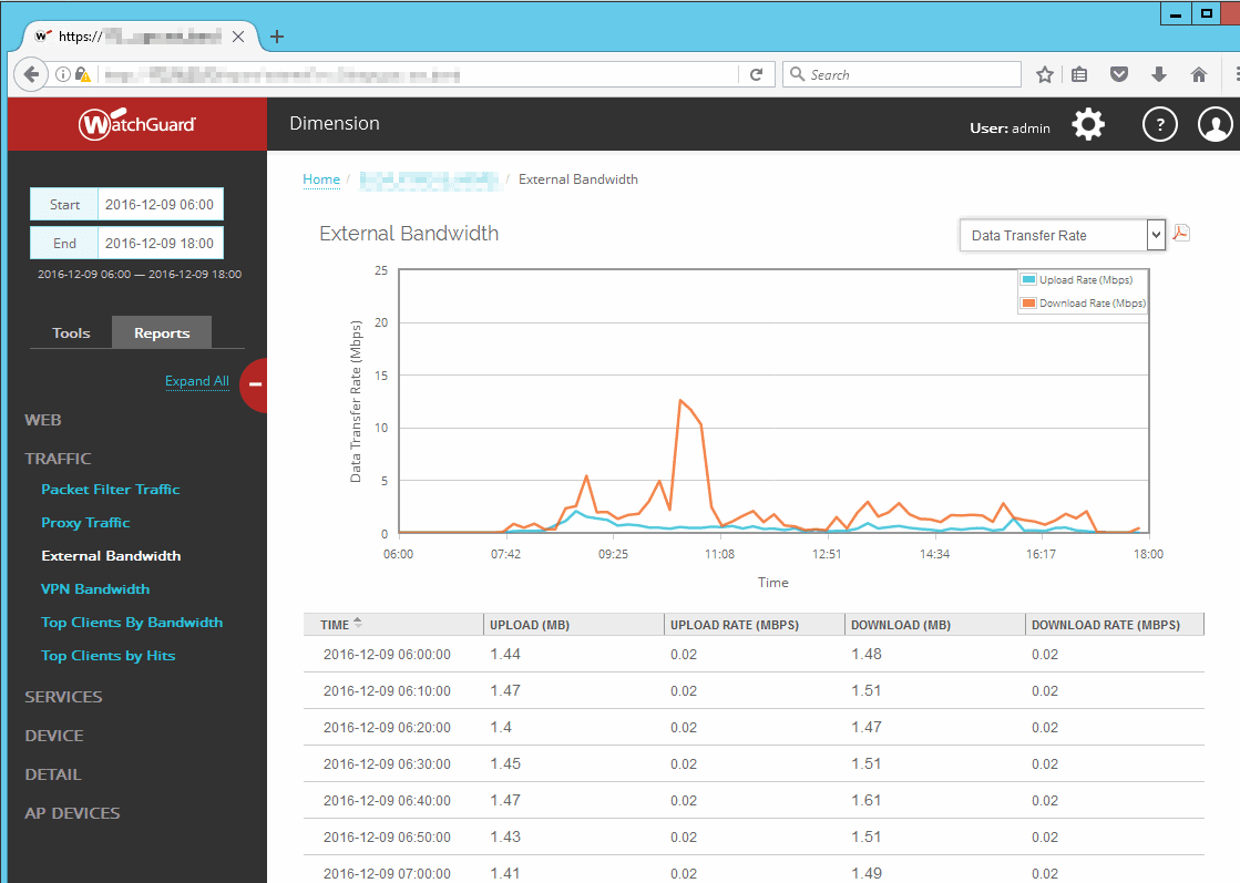 watchguard-dimension-external-bandwidth-report